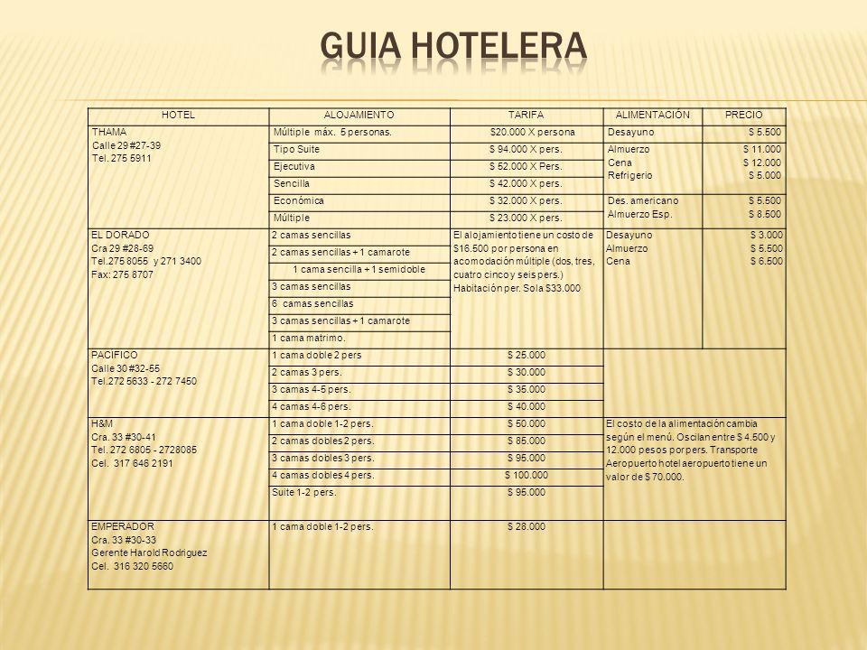 HOTELALOJAMIENTOTARIFAALIMENTACIÓNPRECIO THAMA Calle 29 #27-39 Tel. 275 5911 Múltiple máx. 5 personas. $20.000 X personaDesayuno$ 5.500 Tipo Suite$ 94