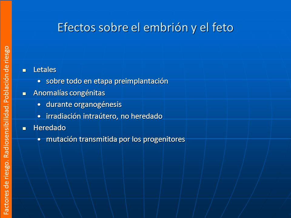 Efectos sobre el embrión y el feto Letales Letales sobre todo en etapa preimplantaciónsobre todo en etapa preimplantación Anomalías congénitas Anomalí