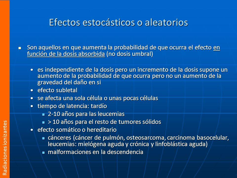 Los principales parámetros para valorar el riesgo ante una radiación son: dosis tiempo de exposición materiales radiactivos emitidos distancia sensibilidad ¿Qué factores de la radioactividad significan un riesgo para la salud.