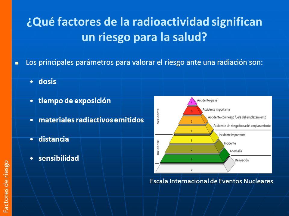 Los principales parámetros para valorar el riesgo ante una radiación son: dosis tiempo de exposición materiales radiactivos emitidos distancia sensibi