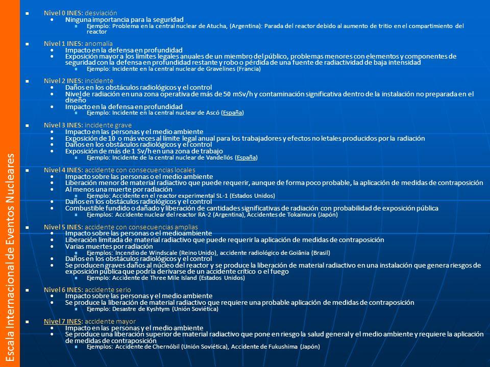 Nivel 0 INES: desviación Ninguna importancia para la seguridad Ejemplo: Problema en la central nuclear de Atucha, (Argentina): Parada del reactor debi