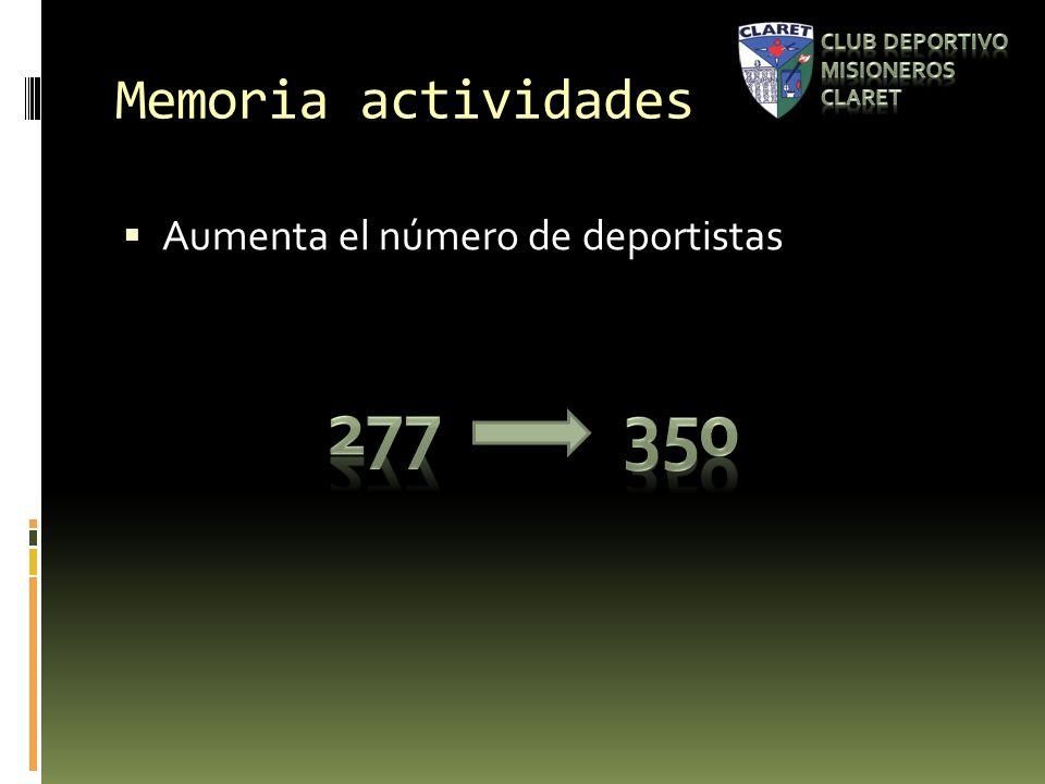 Memoria actividades Aumenta el número de deportistas