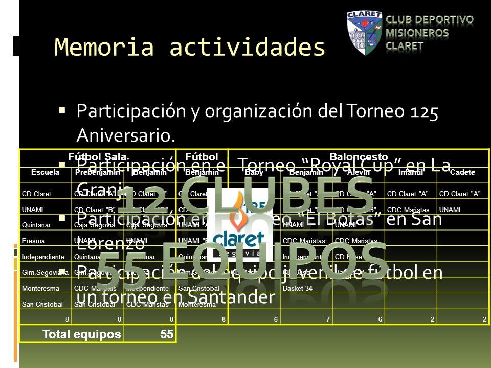 Memoria actividades Participación y organización del Torneo 125 Aniversario.