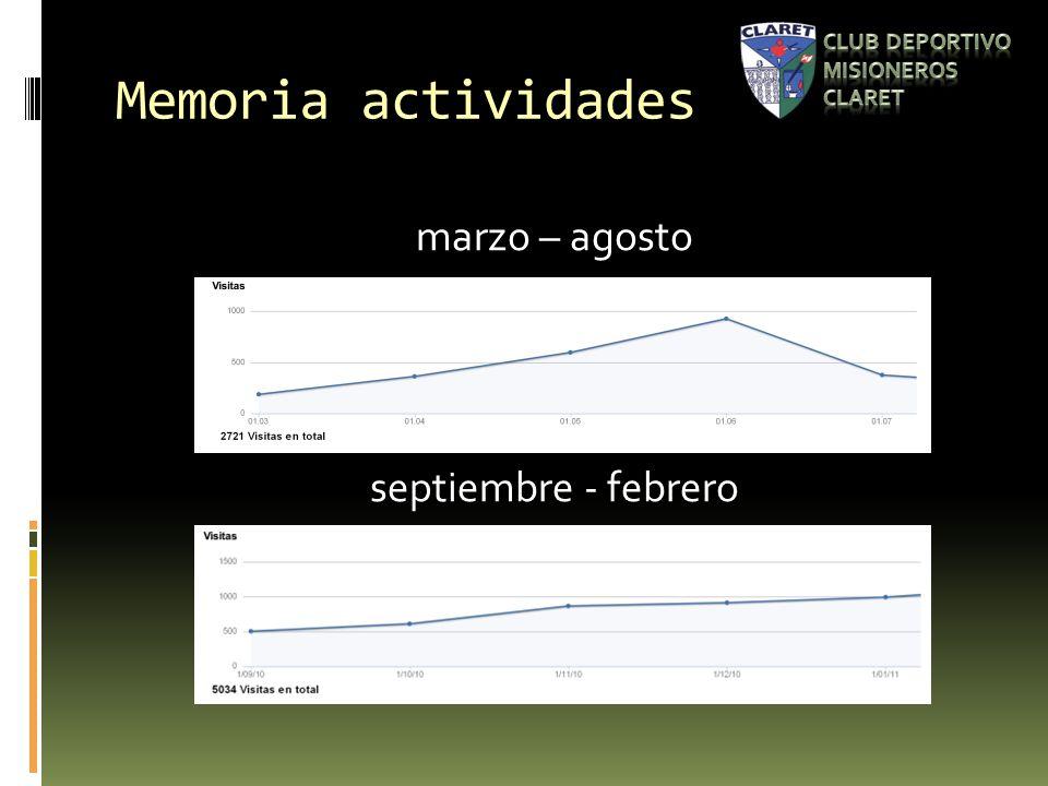 Memoria actividades marzo – agosto septiembre - febrero