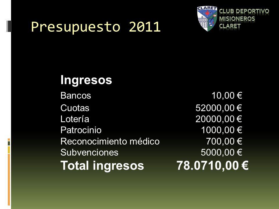 Presupuesto 2011 Ingresos Bancos 10,00 Cuotas52000,00 Lotería20000,00 Patrocinio1000,00 Reconocimiento médico700,00 Subvenciones5000,00 Total ingresos78.0710,00