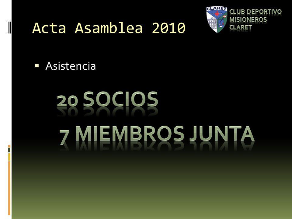 Acta Asamblea 2010 Asistencia