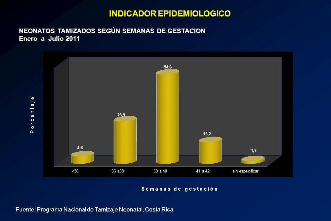 NEONATOS TAMIZADOS SEGÚN SEMANAS DE GESTACION Enero a Julio 2011 Fuente: Programa Nacional de Tamizaje Neonatal, Costa Rica Porcentaje Semanas de gest