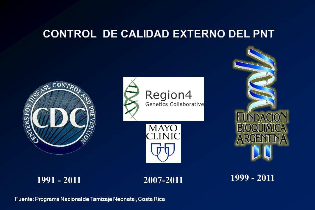 1991 - 2011 1999 - 2011 2007-2011 Fuente: Programa Nacional de Tamizaje Neonatal, Costa Rica