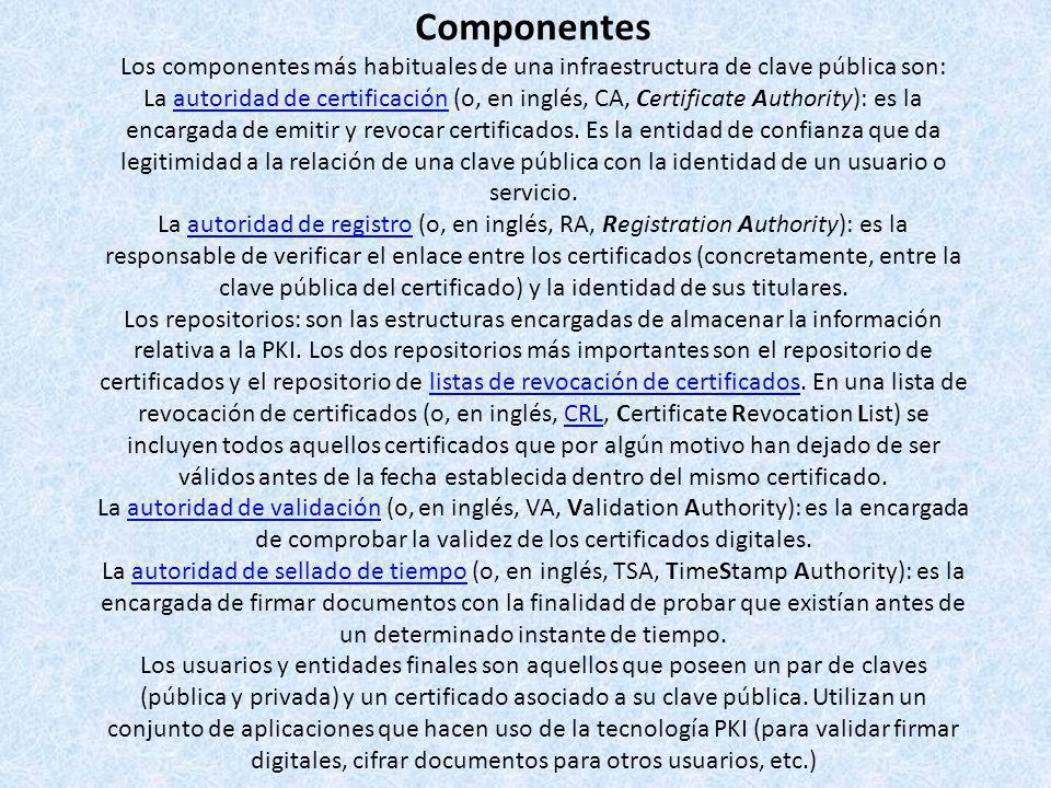 Componentes Los componentes más habituales de una infraestructura de clave pública son: La autoridad de certificación (o, en inglés, CA, Certificate A
