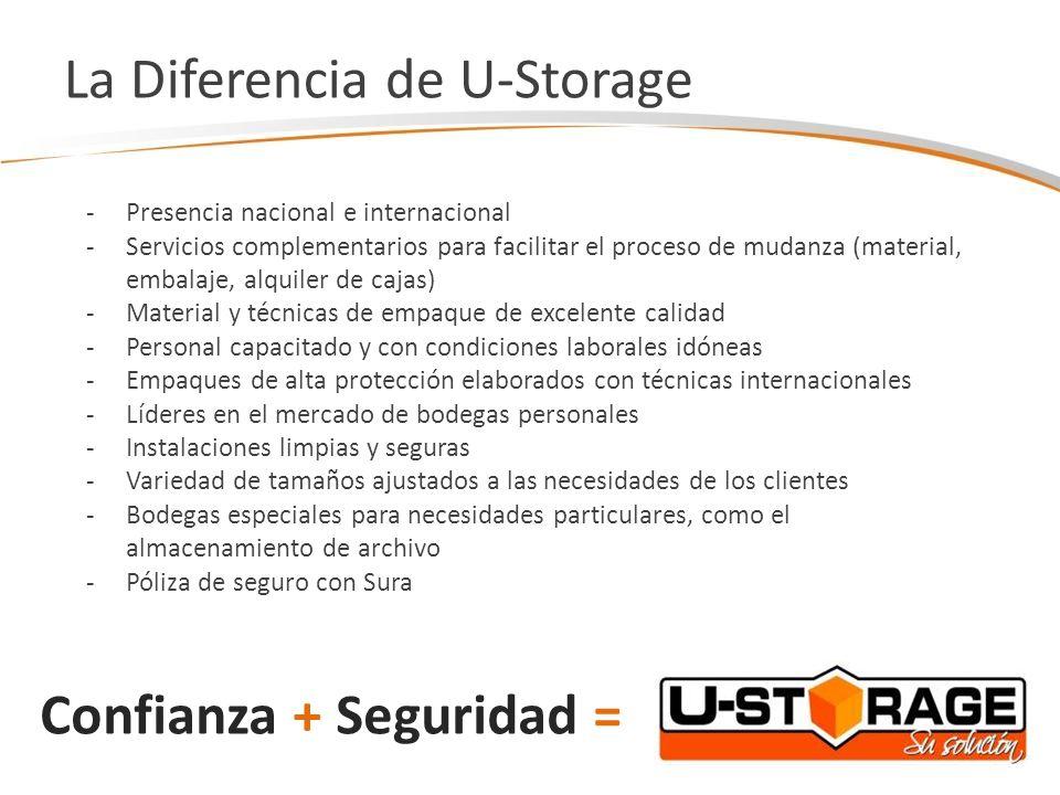 La Diferencia de U-Storage -Presencia nacional e internacional -Servicios complementarios para facilitar el proceso de mudanza (material, embalaje, al