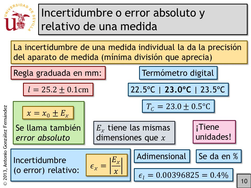 © 2013, Antonio González Fernández Incertidumbre o error absoluto y relativo de una medida 10 La incertidumbre de una medida individual la da la precisión del aparato de medida (mínima división que aprecia) Regla graduada en mm: Termómetro digital 22.5ºC | 23.0ºC | 23.5ºC Se llama también error absoluto ¡Tiene unidades.