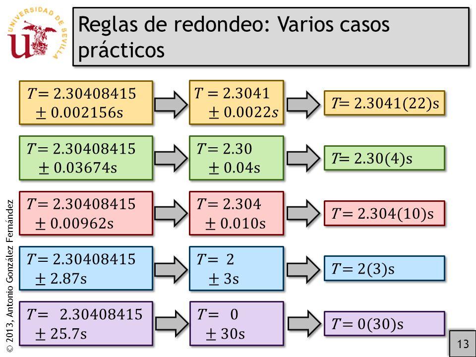 © 2013, Antonio González Fernández Reglas de redondeo: Varios casos prácticos 13 T = 2.30408415 ± 0.002156s = 2.3041 ± 0.0022 T= 2.3041(22)s T = 2.30408415 ± 0.03674s T = 2.30 ± 0.04s T= 2.30(4)s T = 2.30408415 ± 2.87s T = 2 ± 3s T = 2 ± 3s T = 2(3)s T = 2.30408415 ± 0.00962s T = 2.304 ± 0.010s T = 2.304(10)s T = 2.30408415 ± 25.7s T = 0 ± 30s T = 0(30)s