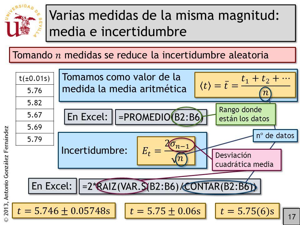 © 2013, Antonio González Fernández Varias medidas de la misma magnitud: media e incertidumbre 17 t(±0.01s) 5.76 5.82 5.67 5.69 5.79 Tomamos como valor de la medida la media aritmética En Excel: =PROMEDIO(B2:B6) Incertidumbre: En Excel: =2*RAIZ(VAR.S(B2:B6)/CONTAR(B2:B6)) nº de datos Desviación cuadrática media Rango donde están los datos