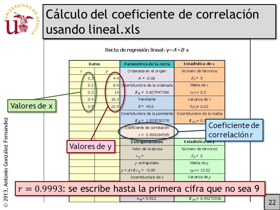 © 2013, Antonio González Fernández Cálculo del coeficiente de correlación usando lineal.xls 22 Valores de y Valores de x Coeficiente de correlación r