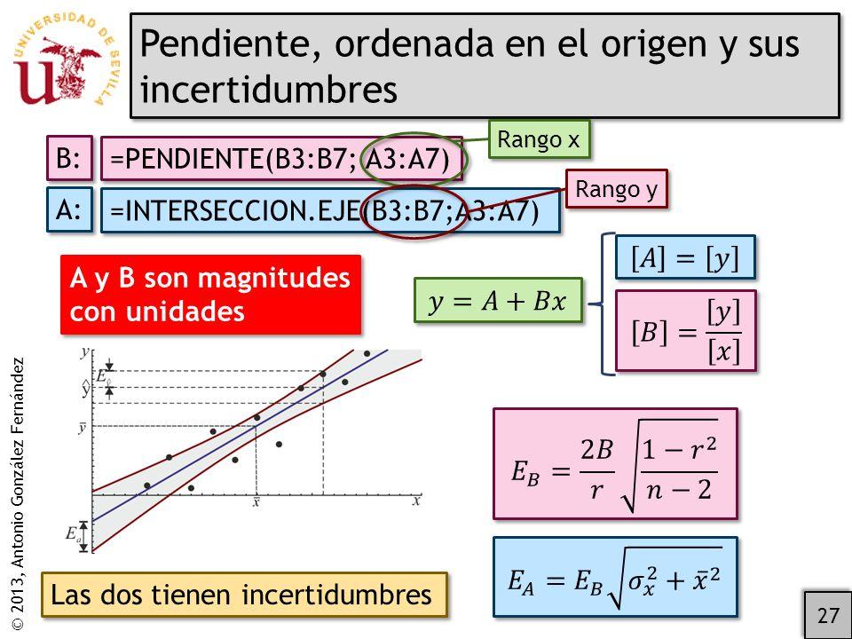 © 2013, Antonio González Fernández Pendiente, ordenada en el origen y sus incertidumbres 27 A y B son magnitudes con unidades Las dos tienen incertidumbres =PENDIENTE(B3:B7; A3:A7) Rango x =INTERSECCION.EJE(B3:B7;A3:A7) B: A: Rango y