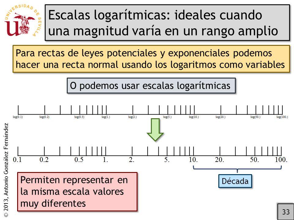 © 2013, Antonio González Fernández Escalas logarítmicas: ideales cuando una magnitud varía en un rango amplio 33 Para rectas de leyes potenciales y exponenciales podemos hacer una recta normal usando los logaritmos como variables O podemos usar escalas logarítmicas Permiten representar en la misma escala valores muy diferentes Década
