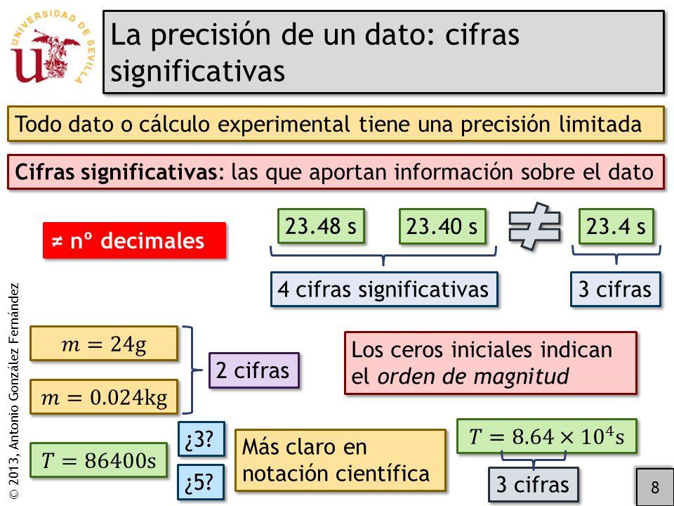 © 2013, Antonio González Fernández La precisión de un dato: cifras significativas 8 Todo dato o cálculo experimental tiene una precisión limitada Cifras significativas: las que aportan información sobre el dato 23.48 s 4 cifras significativas 23.4 s Los ceros iniciales indican el orden de magnitud 23.40 s 3 cifras 2 cifras ¿5.