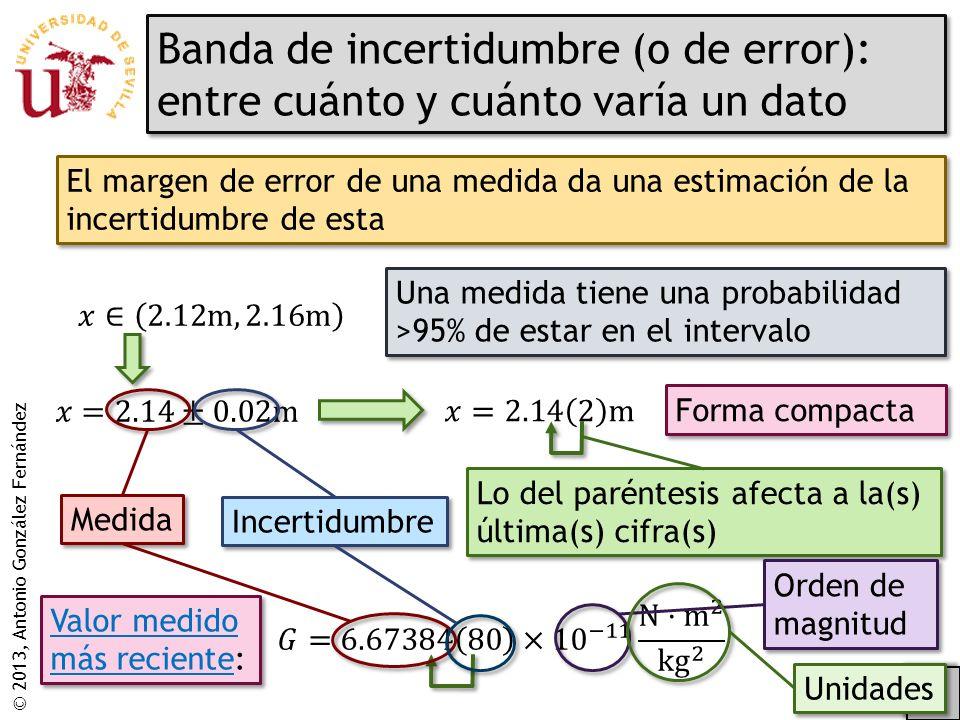 © 2013, Antonio González Fernández Banda de incertidumbre (o de error): entre cuánto y cuánto varía un dato 9 El margen de error de una medida da una estimación de la incertidumbre de esta Una medida tiene una probabilidad >95% de estar en el intervalo Medida Incertidumbre Forma compacta Lo del paréntesis afecta a la(s) última(s) cifra(s) Valor medido más recienteValor medido más reciente: Valor medido más recienteValor medido más reciente: Orden de magnitud Unidades