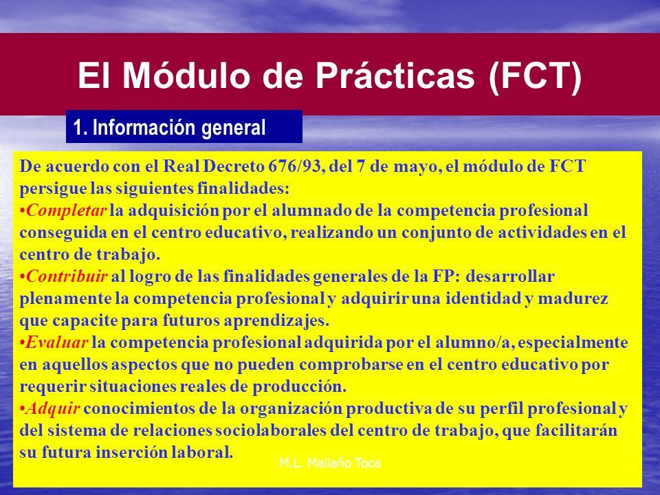 4 El Módulo de Prácticas (FCT) 1.