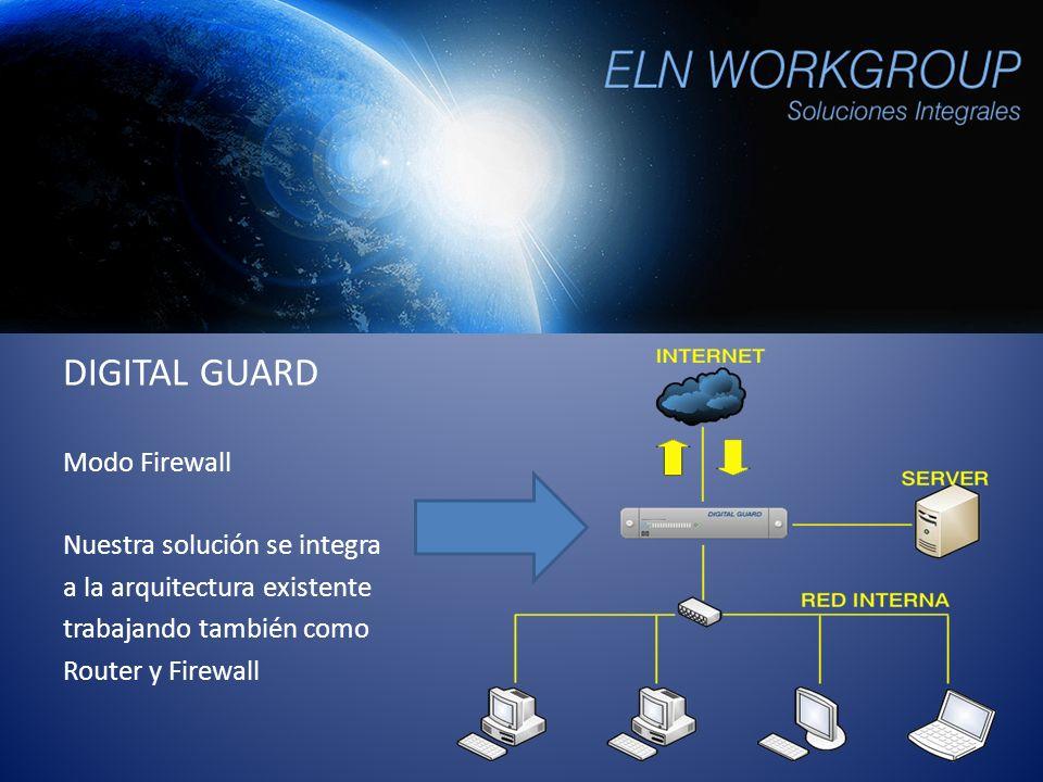 DIGITAL GUARD Modo Firewall Nuestra solución se integra a la arquitectura existente trabajando también como Router y Firewall