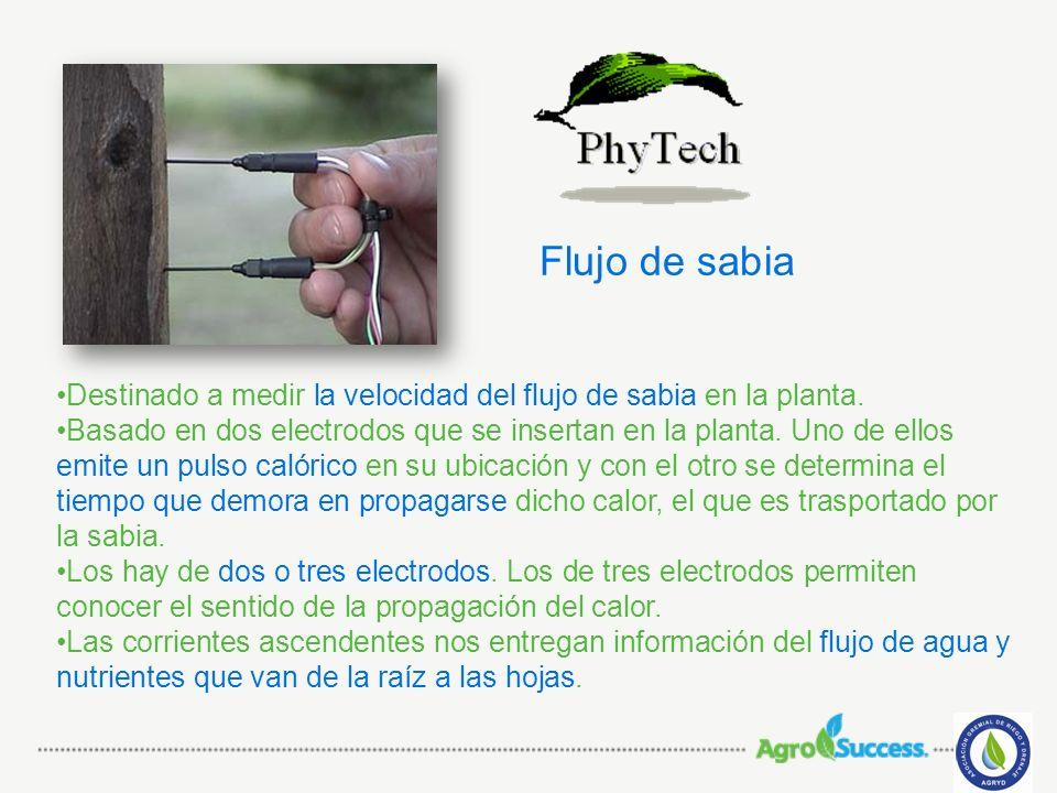 Destinado a medir la velocidad del flujo de sabia en la planta. Basado en dos electrodos que se insertan en la planta. Uno de ellos emite un pulso cal