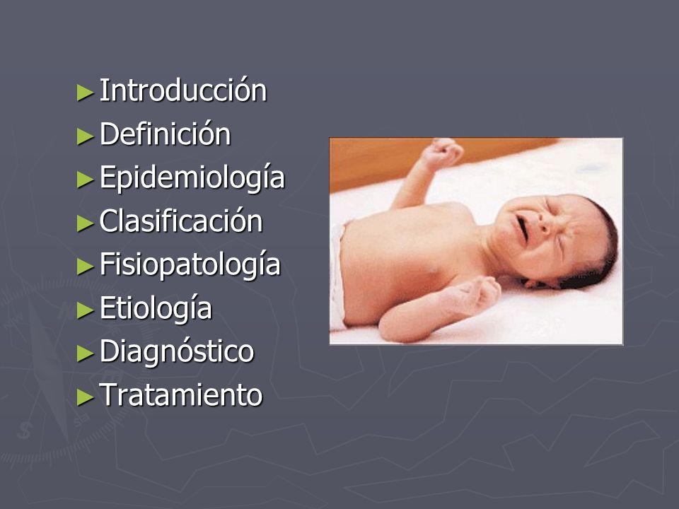 Introducción Introducción Definición Definición Epidemiología Epidemiología Clasificación Clasificación Fisiopatología Fisiopatología Etiología Etiolo