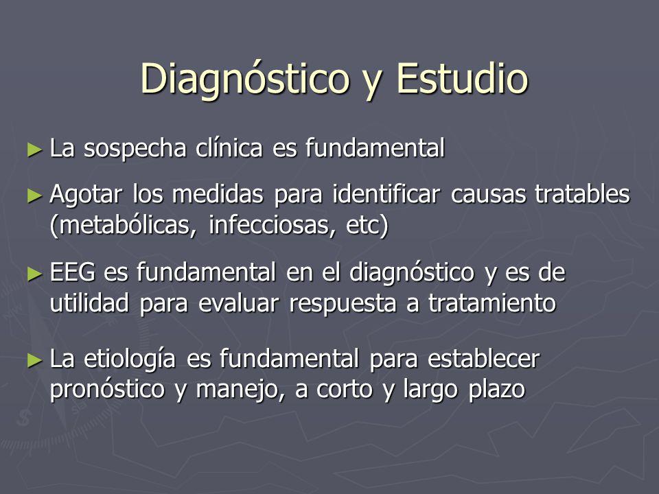 Diagnóstico y Estudio La sospecha clínica es fundamental La sospecha clínica es fundamental Agotar los medidas para identificar causas tratables (meta