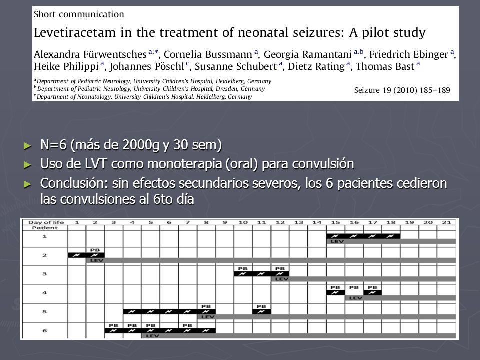 N=6 (más de 2000g y 30 sem) N=6 (más de 2000g y 30 sem) Uso de LVT como monoterapia (oral) para convulsión Uso de LVT como monoterapia (oral) para con
