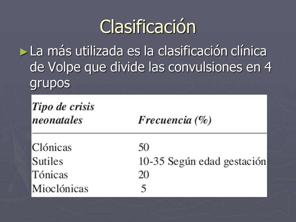 Clasificación La más utilizada es la clasificación clínica de Volpe que divide las convulsiones en 4 grupos La más utilizada es la clasificación clíni