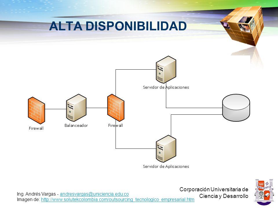 ALTA DISPONIBILIDAD Corporación Universitaria de Ciencia y Desarrollo Ing. Andrés Vargas - andresvargas@uniciencia.edu.coandresvargas@uniciencia.edu.c