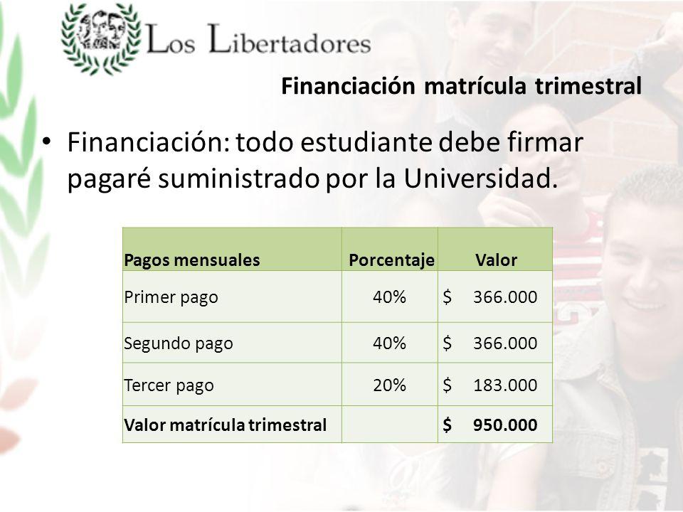 Financiación matrícula trimestral Financiación: todo estudiante debe firmar pagaré suministrado por la Universidad. Pagos mensuales Porcentaje Valor P