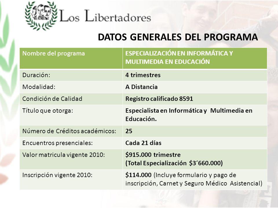 DependenciaResponsableExtensiónCorreo institucional Director Académico:Dr.