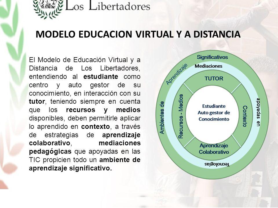 El Modelo de Educación Virtual y a Distancia de Los Libertadores, entendiendo al estudiante como centro y auto gestor de su conocimiento, en interacci