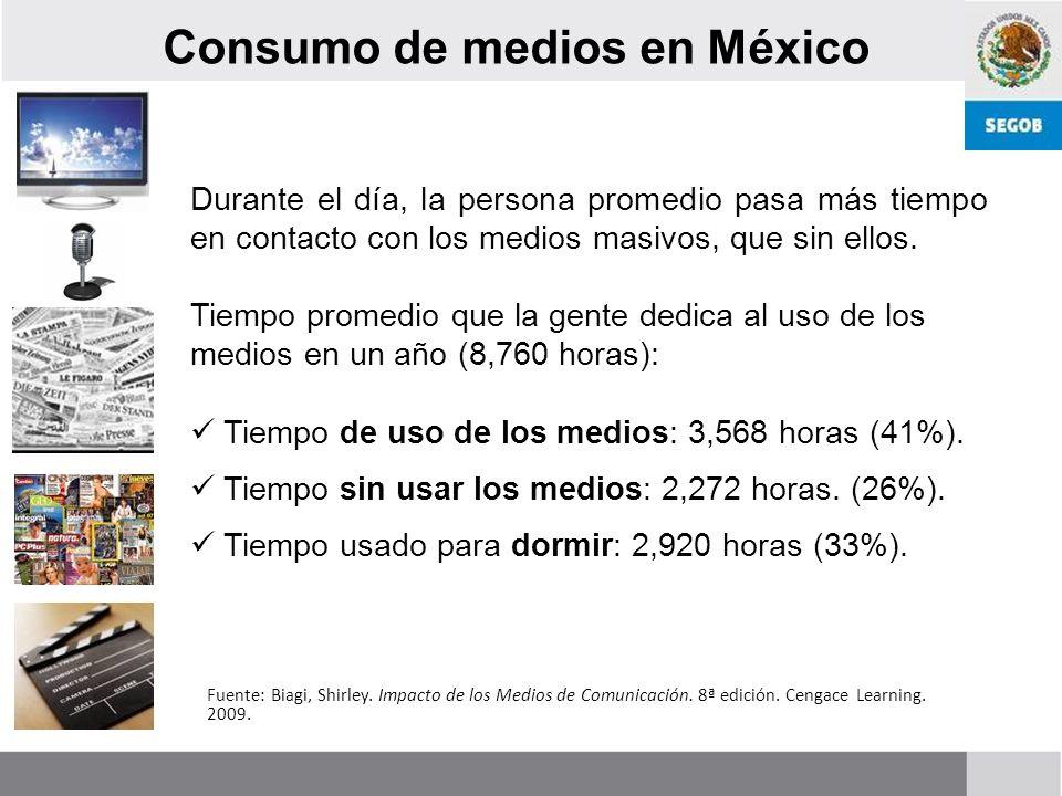 Consumo de medios en México * 95% ve televisión. 87% escucha radio. 50% lee periódico mínimo una vez por semana. 43% lee revistas al menos una vez al