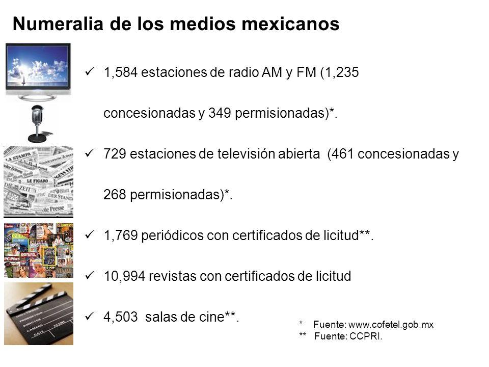 Subsecretaría de Normatividad de Medios Regular contenidos de radio, TV, cine e impresos. Autorizar los horarios de transmisión de programas. Autoriza