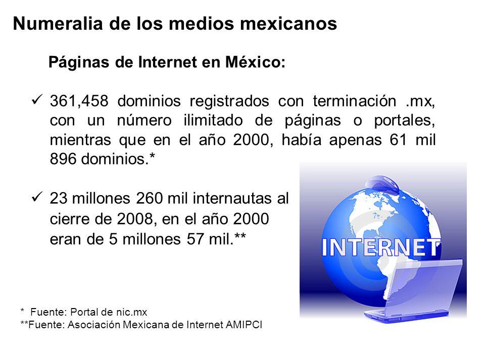 Uso de internet y crecimiento poblacional* * Fuente: http://www.internetworldstats.com/am/mx.htm Año Núm. de usuarios Población% PenetraciónFuente 200