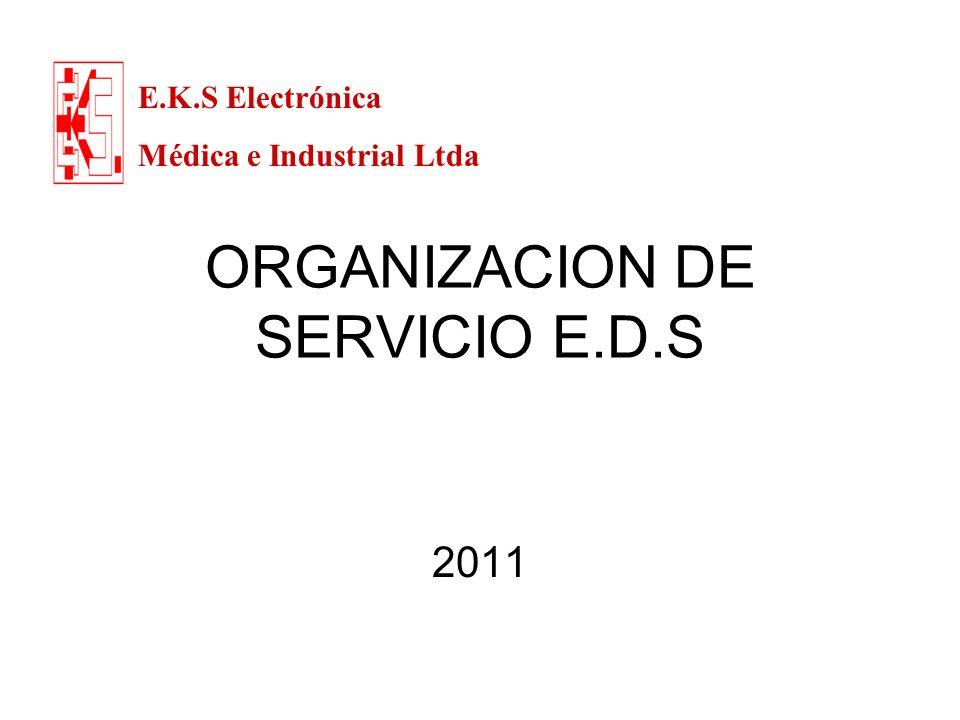 ORGANIZACION DE SERVICIO E.D.S 2011 E.K.S Electrónica Médica e Industrial Ltda