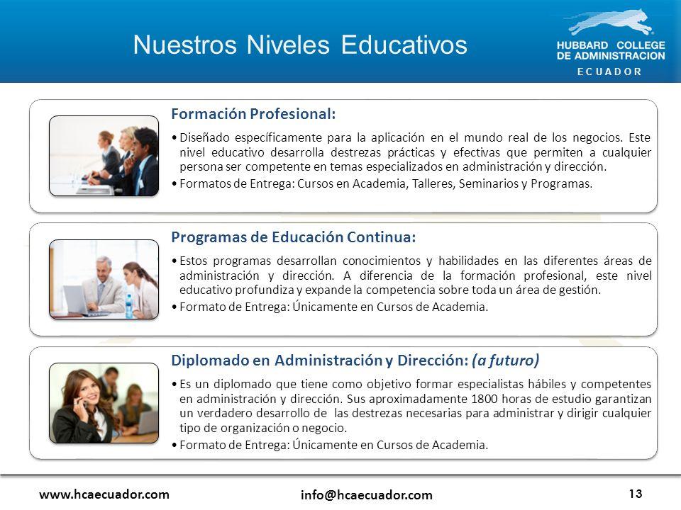 E C U A D O R Nuestros Niveles Educativos www.hcaecuador.com info@hcaecuador.com 13 Formación Profesional: Diseñado específicamente para la aplicación en el mundo real de los negocios.