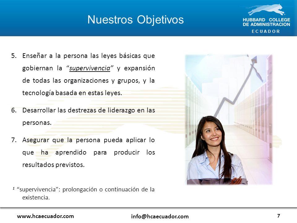 E C U A D O R www.hcaecuador.com info@hcaecuador.com 28 Organización y Administración Administración por Estadísticas Estudiante que comprende y usa estadísticas para administrar productiva y eficientemente el trabajo.
