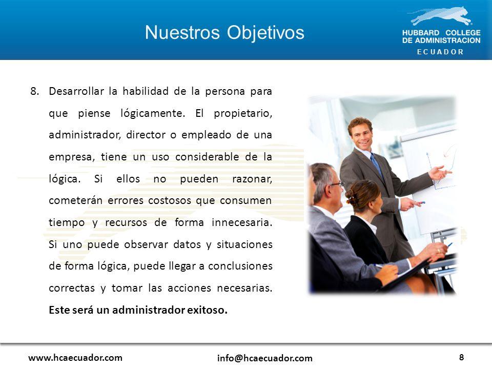 E C U A D O R www.hcaecuador.com info@hcaecuador.com 29 Organización y Administración Organización Básica Estudiante que comprende y puede aplicar un modelo exitoso de organización básica para su empresa.