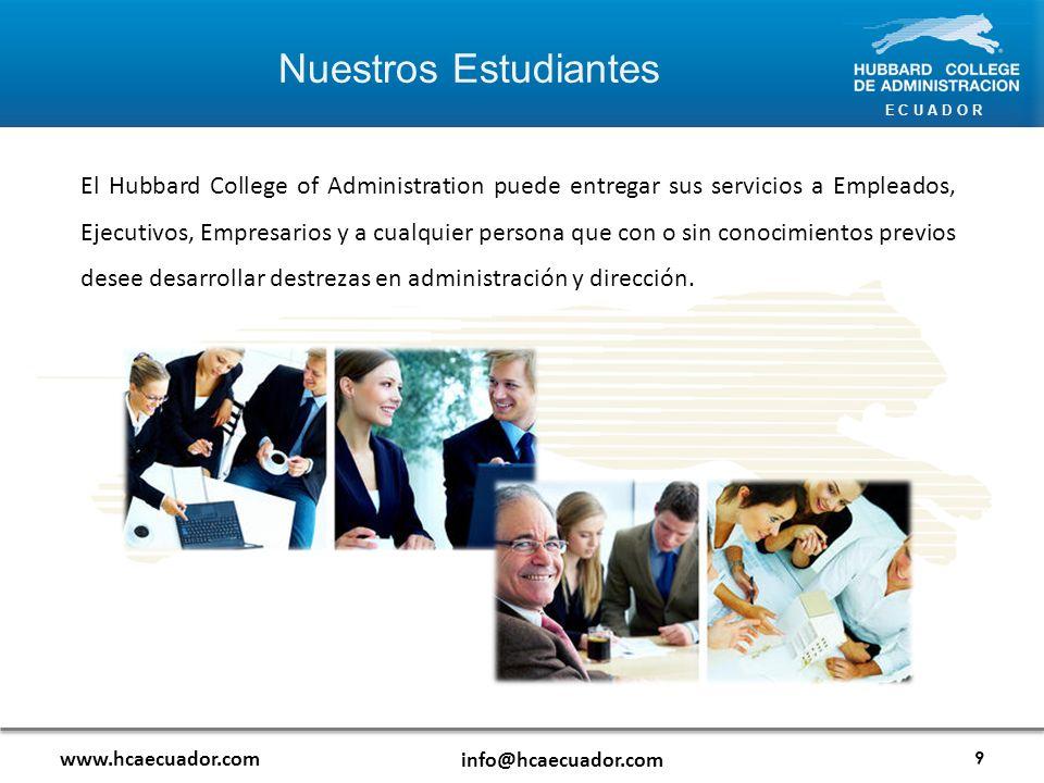 E C U A D O R www.hcaecuador.com info@hcaecuador.com 40 Dirección y Liderazgo Liderazgo Efectivo Estudiante que comprende y está en capacidad de liderar efectivamente a empresas y grupos.