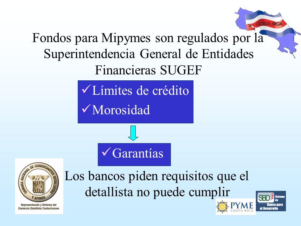Fondos para Mipymes son regulados por la Superintendencia General de Entidades Financieras SUGEF Límites de crédito Morosidad Los bancos piden requisitos que el detallista no puede cumplir Garantías