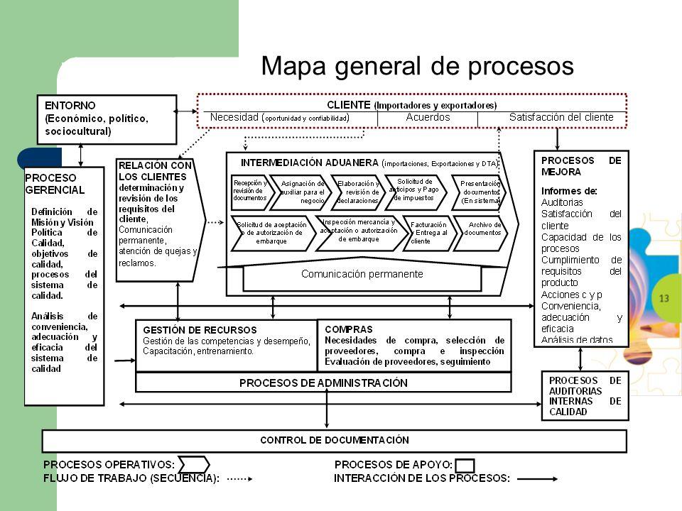 10/05/10 Mapa general de procesos