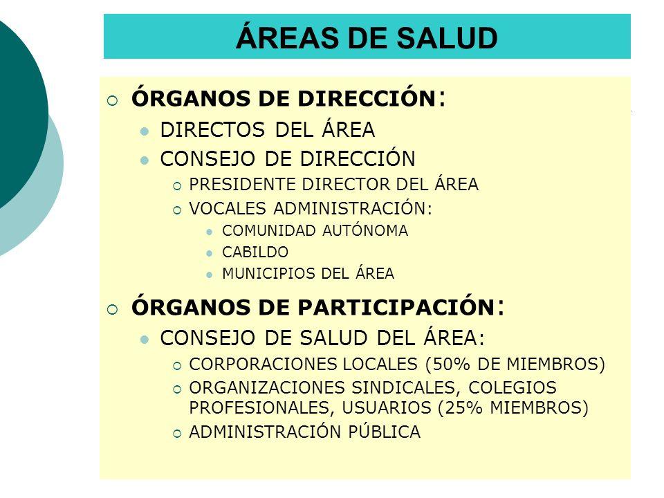 ÓRGANOS DE PRESTACIÓN DE SERVICIOS ZONA BÁSICA DE SALUD: DIRECTOR CONSEJO DE SALUD HOSPITALES: DIRECTOR GERENTE COMISIÓN HOSPITALARIA