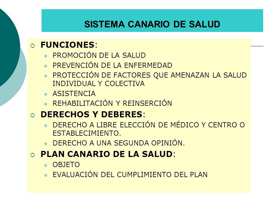 ESTRUCTURA PÚBLICA SANITARIA DE CANARIAS FUNCIONES: DE SALUD PÚBLICA DE ASISTENCIA SANITARIA ASISTENCIA SANITARIA ATENCIÓN PRIMARIA DE LA SALUD.