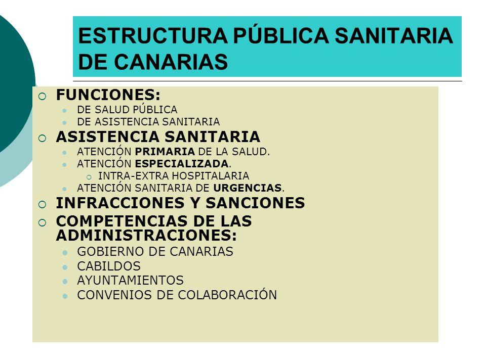 ORGANOS DE DIRECCIÓN GOBIERNO DE CANARIAS: CONSEJERO/A DE SANIDAD RESTO DE ÓRGANOS CONSEJO CANARIO DE SALUD (48 MIEMBROS): CONSEJERO/A 14 ADMINISTRACIONES PÚBLICAS 7 CABILDOS 4 CIUDADES MÁS POBLADAS 4 SINDICATOS 3 ORGANIZACIONES EMPRESARIALES 6 COLEGIOS PROFESIONALES 1 POR CADA UNIVERSIDAD 2 ORGANOS VECINALES