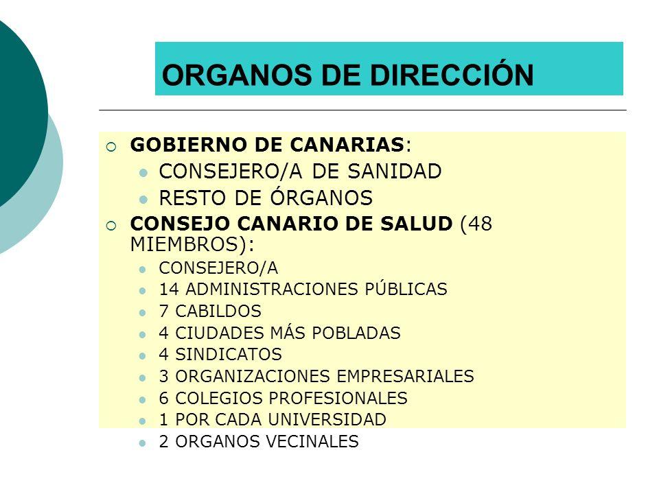 ÓRGANOS CENTRALES: EL CONSEJO DE DIRECCIÓN: CONSEJERO/A DIRECTOR SCS SECRETARIA GRAL.