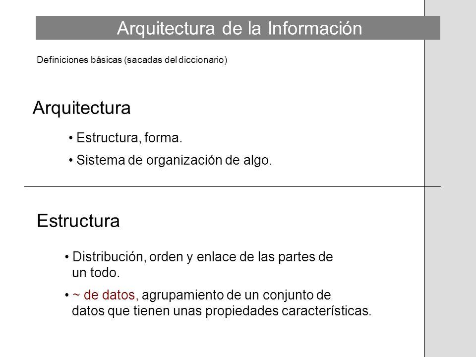 Arquitectura Estructura, forma. Sistema de organización de algo. Estructura Distribución, orden y enlace de las partes de un todo. ~ de datos, agrupam