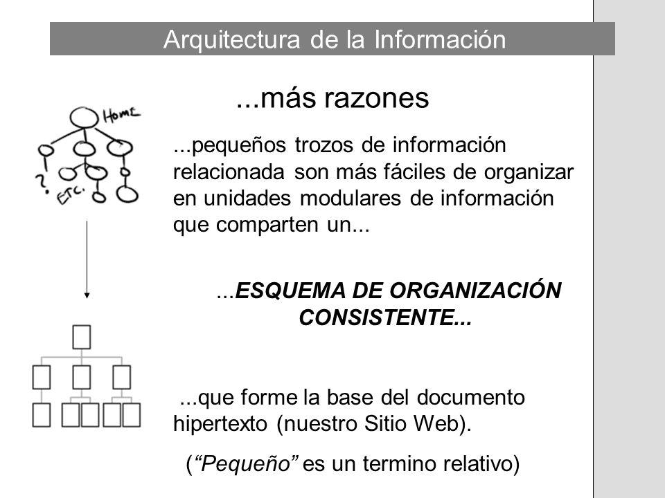 ...más razones...pequeños trozos de información relacionada son más fáciles de organizar en unidades modulares de información que comparten un......ES