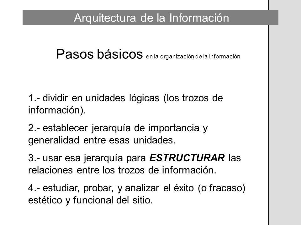 Pasos básicos en la organización de la información 1.- dividir en unidades lógicas (los trozos de información). 2.- establecer jerarquía de importanci